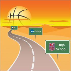 NBA_Road
